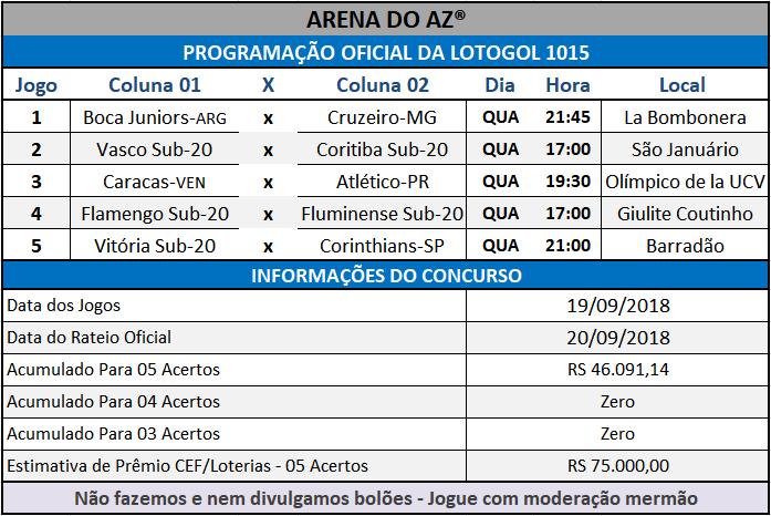 Programação Oficial da Lotogol 1015, informações com a relação dos 05 jogos do concurso.