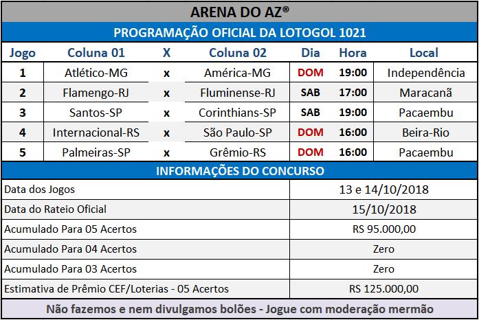 Programação Loteca 822 / Lotogol 1021, com informações financeiras e a relação dos jogos dos concursos.