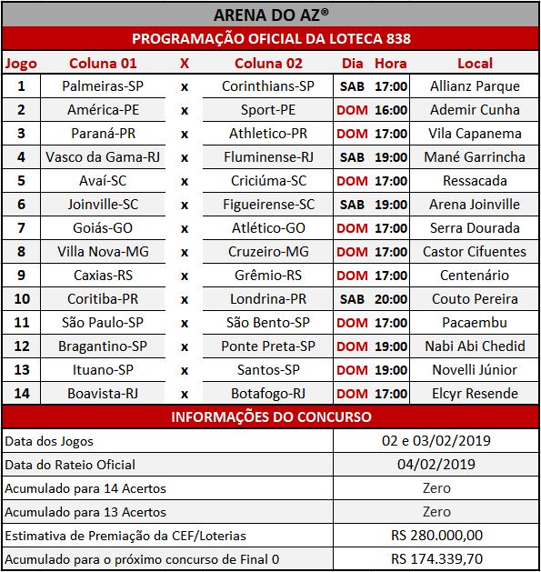 Loteca 838 - Programação Oficial - Planilha com a relação dos 14 jogos, mais informações financeiras relativas ao concurso.