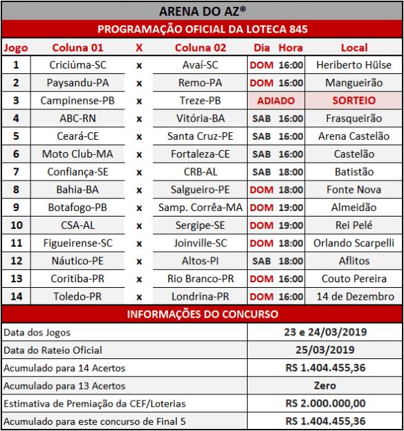 Loteca 845 / Lotogol 1044 - Programações Revisadas com informações financeiras e as relações dos jogos dos concursos.