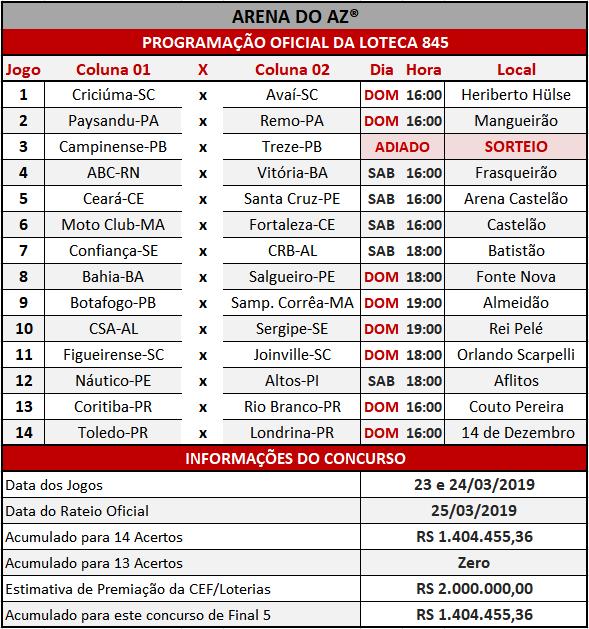 Loteca 845 / Lotogol 1044 - Programações com informações financeiras e as relações dos jogos dos concursos.