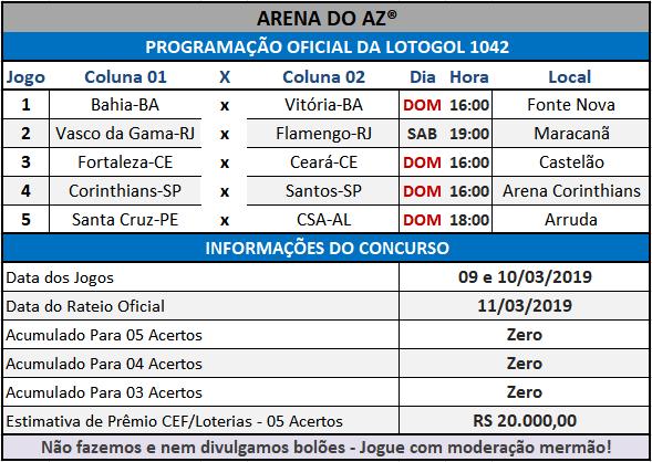 Loteca 843 / Lotogol 1042 - Programações com informações financeiras e as relações dos jogos dos concursos.