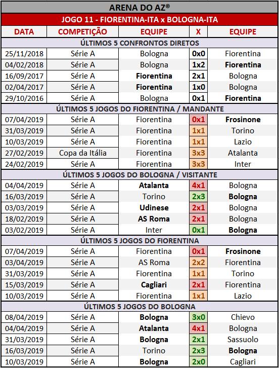 Loteca 848 - Palpites / Históricos - Palpites imparciais e relevantes, ideal para quem gosta de apostas mais arrojadas, acompanhados com os históricos mais recente de cada um dos quatorze jogo da grade.