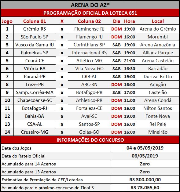 Loteca 851 / Lotogol 1050 - Programações Revisadas com informações financeiras e as relações dos jogos dos concursos.