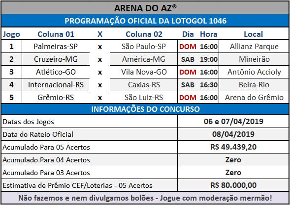 Loteca 847 / Lotogol 1046 - Programações Revisadas com informações financeiras e as relações dos jogos dos concursos.