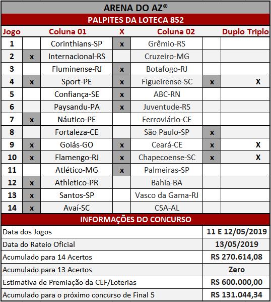 Loteca 852 - Palpites / Históricos - Palpites imparciais e relevantes, ideal para quem gosta de apostas mais arrojadas, acompanhados com os históricos mais recente de cada um dos quatorze jogos da grade.