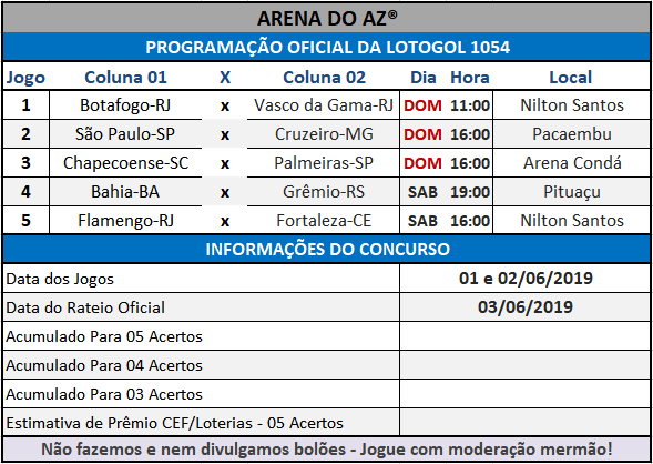 Loteca 855 / Lotogol 1054 - Programações com informações financeiras e as relações dos jogos dos concursos.