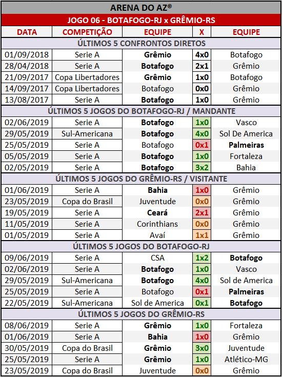 Loteca 857 - Palpites / Históricos - Palpites imparciais e relevantes, ideal para quem gosta de apostas mais arrojadas, acompanhados com os históricos mais recente de cada um dos quatorze jogos da grade.