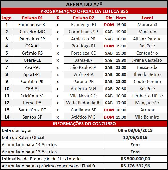 Loteca 856 / Lotogol 1055 - Programações Revisadas com informações financeiras e as relações dos jogos dos concursos.
