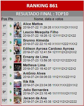 Loteca 861 - Ranking do Top10 da Enquete da AAZ, a Nata dos Lotequeiros do Brasil.