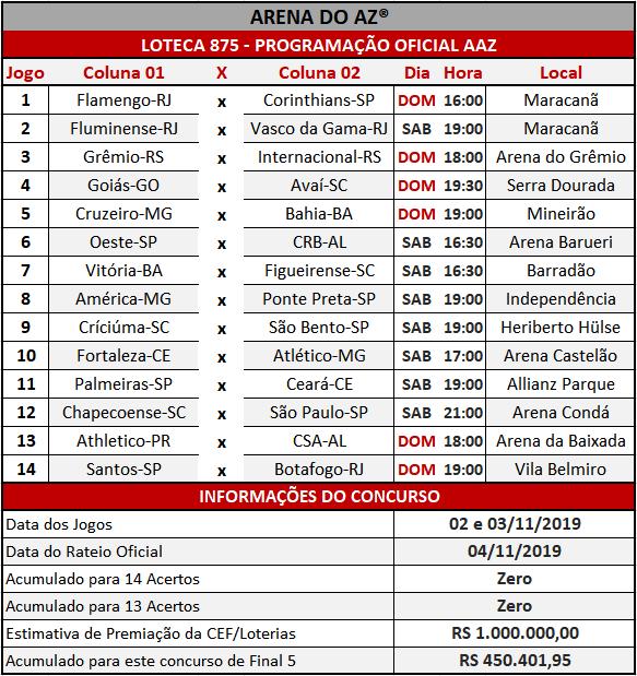 Loteca 875 - Programação Atualizada com informações financeiras e relação dos jogos do concurso.