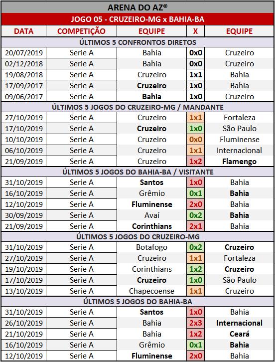 Loteca 875 - Palpites & Históricos - Palpites imparciais e relevantes, ideal para quem gosta de apostas mais arrojadas, acompanhados com os históricos mais recente de cada um dos 14 jogos da grade.
