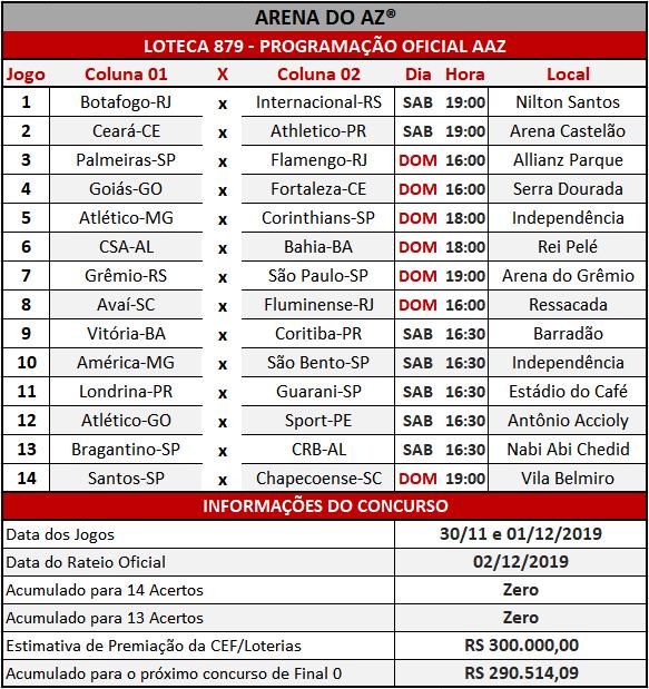 Loteca 879 - Programação Atualizada com informações financeiras e relação dos jogos do concurso.