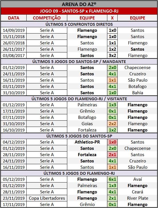 Loteca 880 - Palpites & Históricos - Palpites imparciais e relevantes, ideal para quem gosta de apostas mais arrojadas, acompanhados com os históricos mais recente de cada um dos 14 jogos da grade.