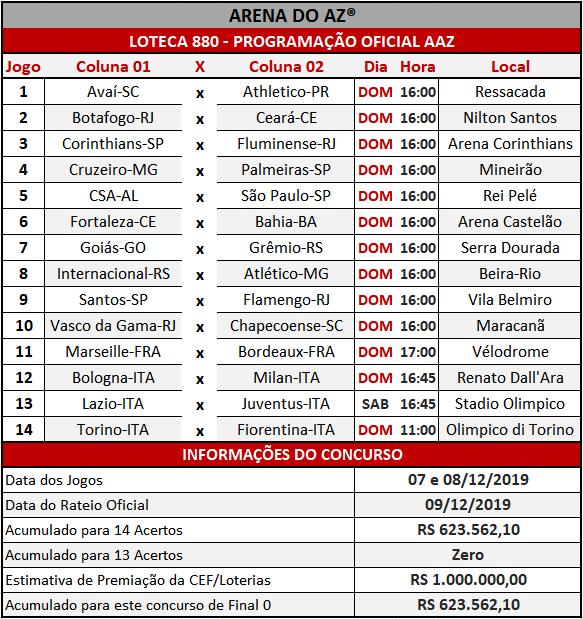 Loteca 880 - Programação Atualizada com informações financeiras e relação dos jogos do concurso.
