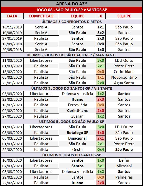 Loteca 893 - Palpites & Históricos - Palpites imparciais e relevantes, ideal para quem gosta de apostas mais arrojadas, acompanhados com os históricos mais recente de cada um dos 14 jogos da grade.