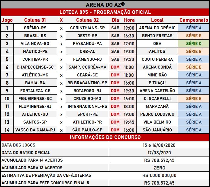 Loteca 895 - Programação Atualizada com informações financeiras e relação dos jogos do concurso.