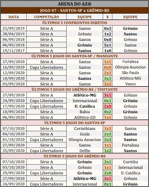 Loteca 903 - Palpites & Históricos - Palpites imparciais e relevantes, ideal para quem gosta de apostas mais arrojadas, acompanhados com os históricos mais recente de cada um dos 14 jogos da grade.