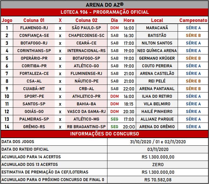 Loteca 906 - Programação Atualizada com informações financeiras e relação dos jogos do concurso.