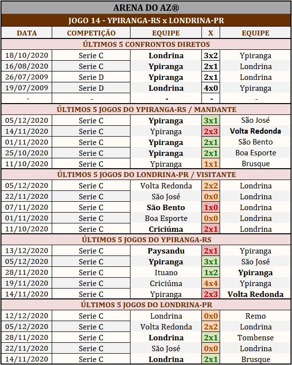 Loteca 913 - Palpites & Históricos - Palpites imparciais e relevantes, ideal para quem gosta de apostas mais arrojadas, acompanhados com os históricos mais recente de cada um dos 14 jogos da grade.