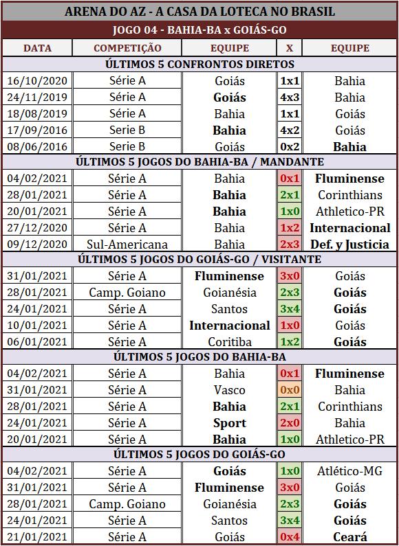 Loteca 919 - Palpites & Históricos - Palpites imparciais e relevantes, ideal para quem gosta de apostas mais arrojadas, acompanhados com os históricos mais recente de cada um dos 14 jogos da grade.