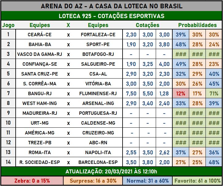 Loteca 925 - Cotações Esportivas - Análises imparciais feitas por especialistas internacionais, mostrando as cotações e probabilidades de cada um dos 14 jogos da grade.