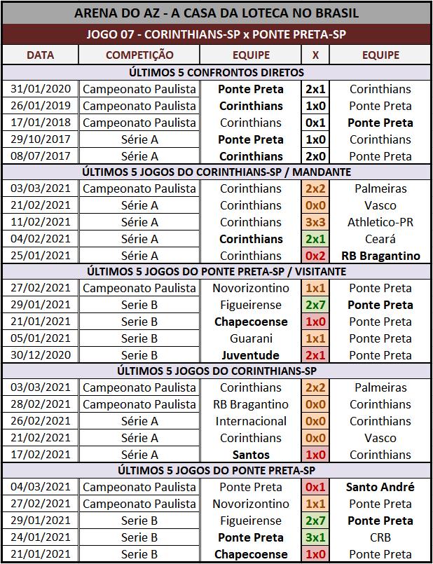 Loteca 923 - Palpites & Históricos - Palpites imparciais e relevantes, ideal para quem gosta de apostas mais arrojadas, acompanhados com os históricos mais recente de cada um dos 14 jogos da grade.