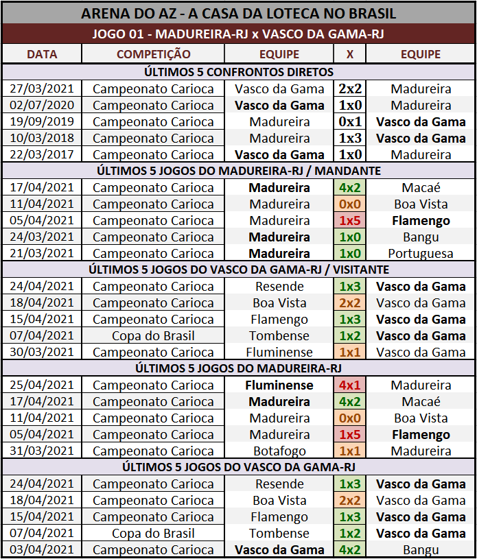 Loteca 931 - Palpites & Históricos - Palpites imparciais e relevantes, ideal para quem gosta de apostas mais arrojadas, acompanhados com os históricos mais recente de cada um dos 14 jogos da grade.
