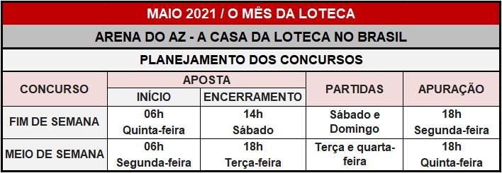Loteca 931 - Programação Atualizada com informações financeiras, dias, horários e locais dos jogos. Mais uma exclusividade do AAZ, o Maior e Melhor Portal de Loteca do Brasil.