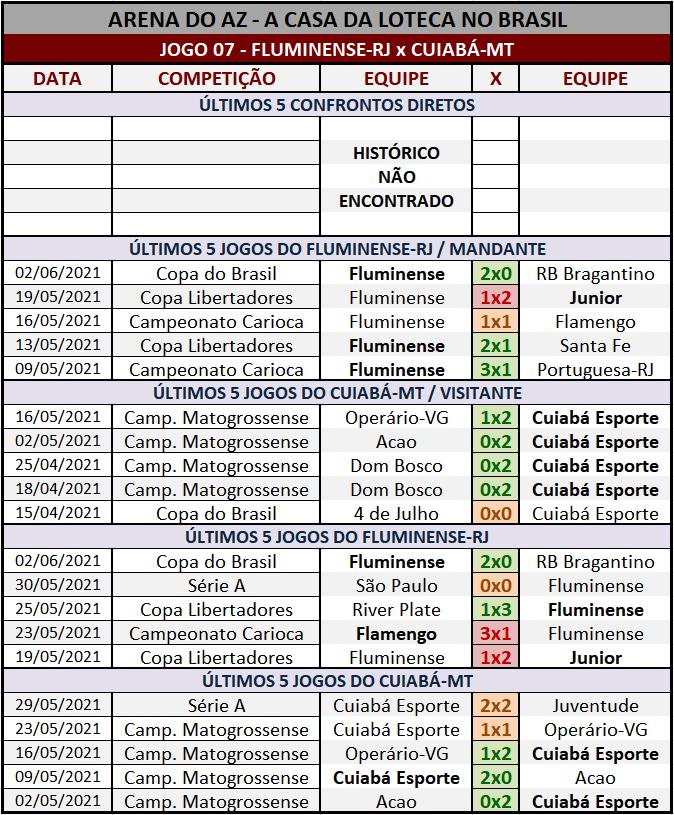 Loteca 940 - Palpites & Históricos - Palpites relevantes arriscando alguns resultados arrojados, acompanhados com os Históricos mais recentes e atualizados das 28 equipes da grade.