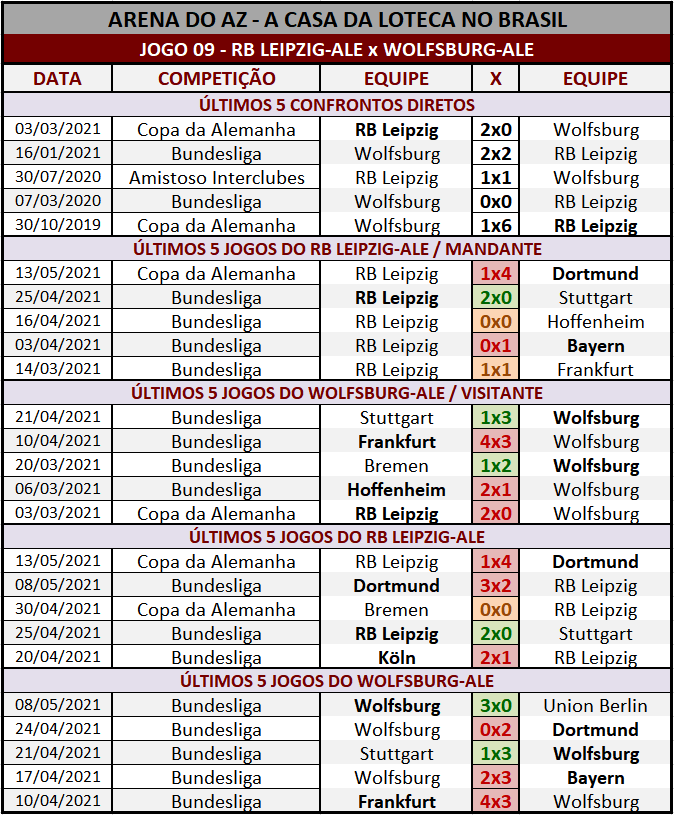 Loteca 935 - Palpites & Históricos - Palpites imparciais e relevantes, ideal para quem gosta de apostas mais arrojadas, acompanhados com os históricos mais recente de cada um dos 14 jogos da grade.