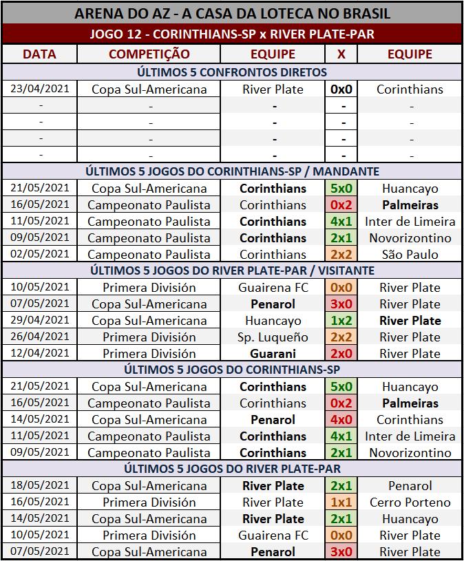 Loteca 938 - Placar & Rateio Oficial com os resultados dos jogos e demais informações financeiras obtidos no site da Caixa/Loterias.
