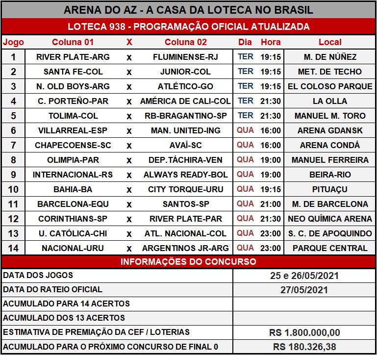 Loteca 938 - Programação Atualizada com informações financeiras, dias, horários e locais dos jogos. Mais uma exclusividade do AAZ, o Maior e Melhor Portal de Loteca do Brasil.