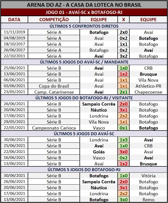 Loteca 944 - Palpites & Históricos - Palpites relevantes arriscando alguns resultados arrojados, acompanhados com os Históricos mais recentes e atualizados das 28 equipes da grade.