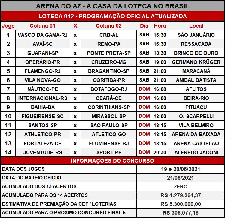 Loteca 942 - Programação Atualizada com informações financeiras, dias, horários e locais dos jogos. Mais uma exclusividade do AAZ, o Maior e Melhor Portal de Loteca do Brasil.