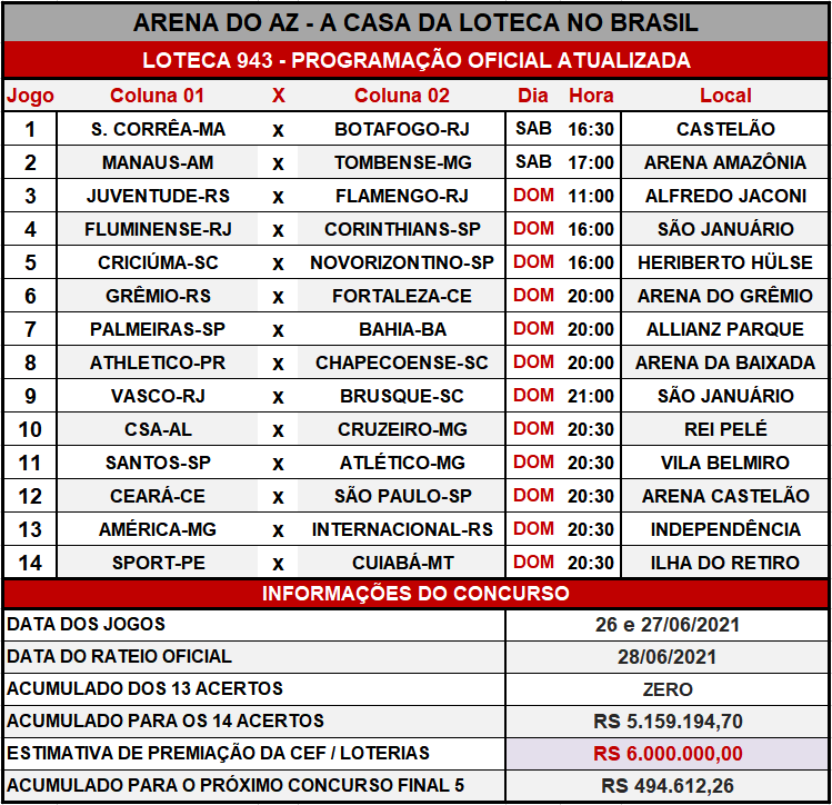 Loteca 943 - Programação Atualizada com informações financeiras, dias, horários e locais dos jogos. Mais uma exclusividade do AAZ, o Maior e Melhor Portal de Loteca do Brasil.