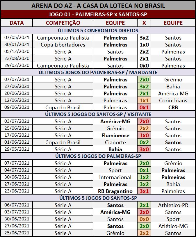 Loteca 945 - Palpites & Históricos - Palpites relevantes arriscando alguns resultados arrojados, acompanhados com os Históricos mais recentes e atualizados das 28 equipes da grade.