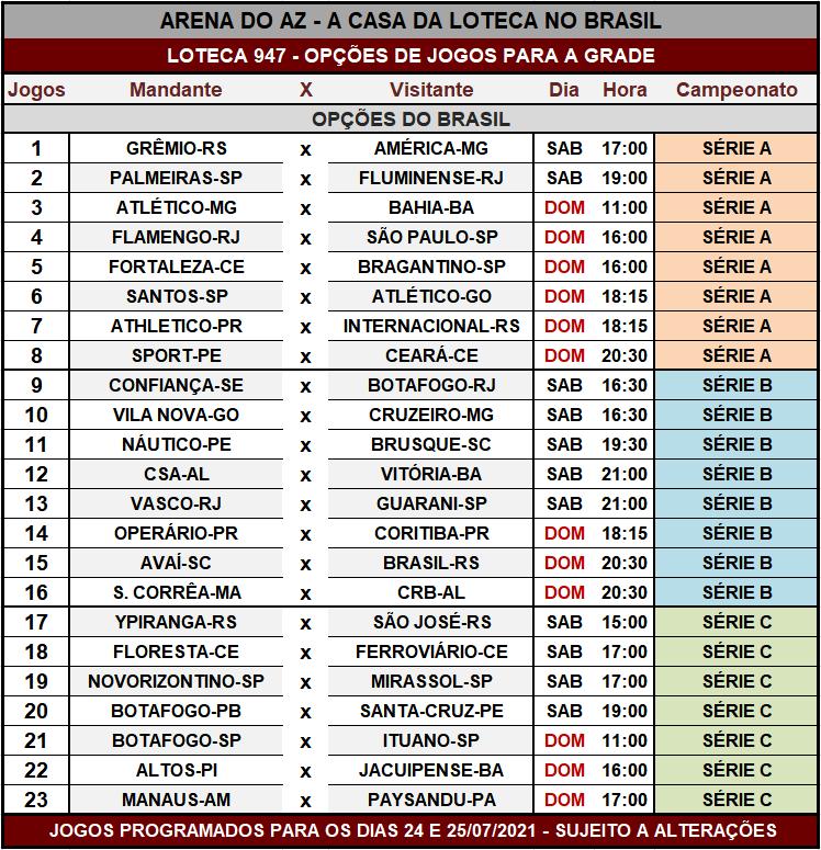 Loteca 946 - Programação Atualizada com informações financeiras, dias, horários e locais dos jogos. Mais uma exclusividade do AAZ, o Maior e Melhor Portal de Loteca do Brasil.