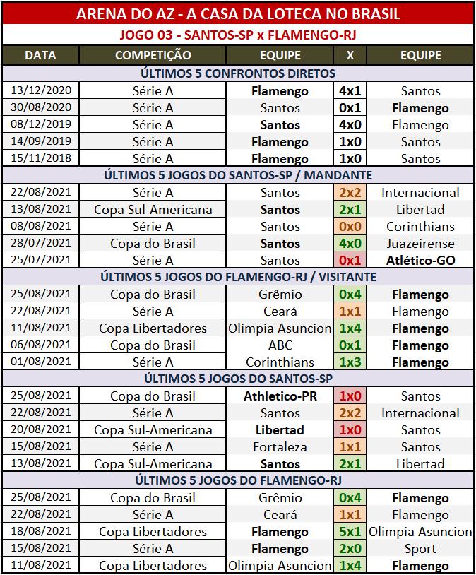 Loteca 952 - Palpites & Históricos - Palpites relevantes arriscando alguns resultados arrojados, acompanhados com os Históricos mais recentes e atualizados das 28 equipes da grade.