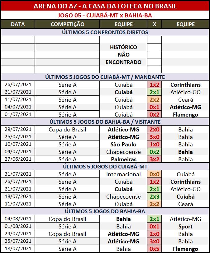 Loteca 949 - Palpites & Históricos - Palpites relevantes arriscando alguns resultados arrojados, acompanhados com os Históricos mais recentes e atualizados das 28 equipes da grade.