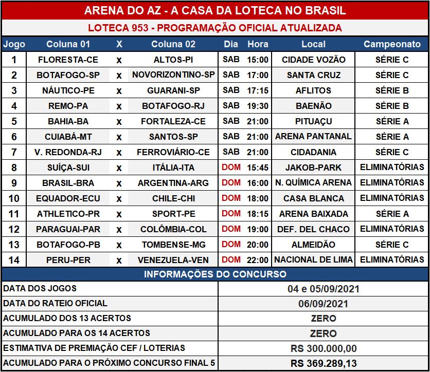 Loteca 953 - Programação Atualizada com informações financeiras, dias, horários e locais dos jogos. Mais uma exclusividade do AAZ, o Maior e Melhor Portal de Loteca do Brasil.