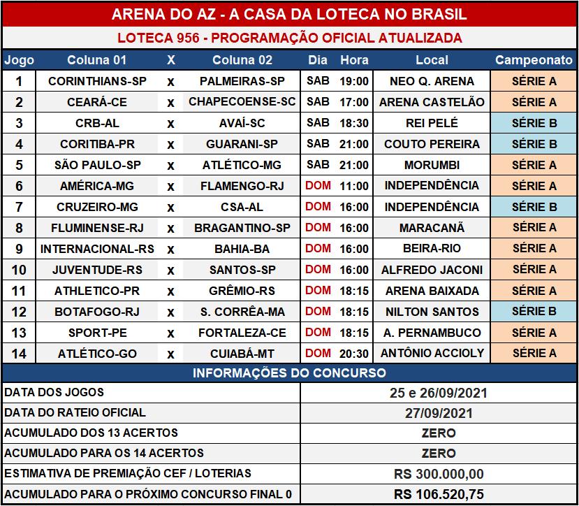Loteca 956 - Programação Atualizada com informações financeiras, dias, horários e locais dos jogos. Mais uma exclusividade do AAZ, o Maior e Melhor Portal de Loteca do Brasil.