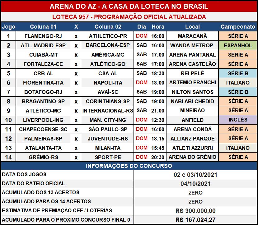Loteca 957 - Programação Atualizada com informações financeiras, dias, horários e locais dos jogos. Mais uma exclusividade do AAZ, o Maior e Melhor Portal de Loteca do Brasil.