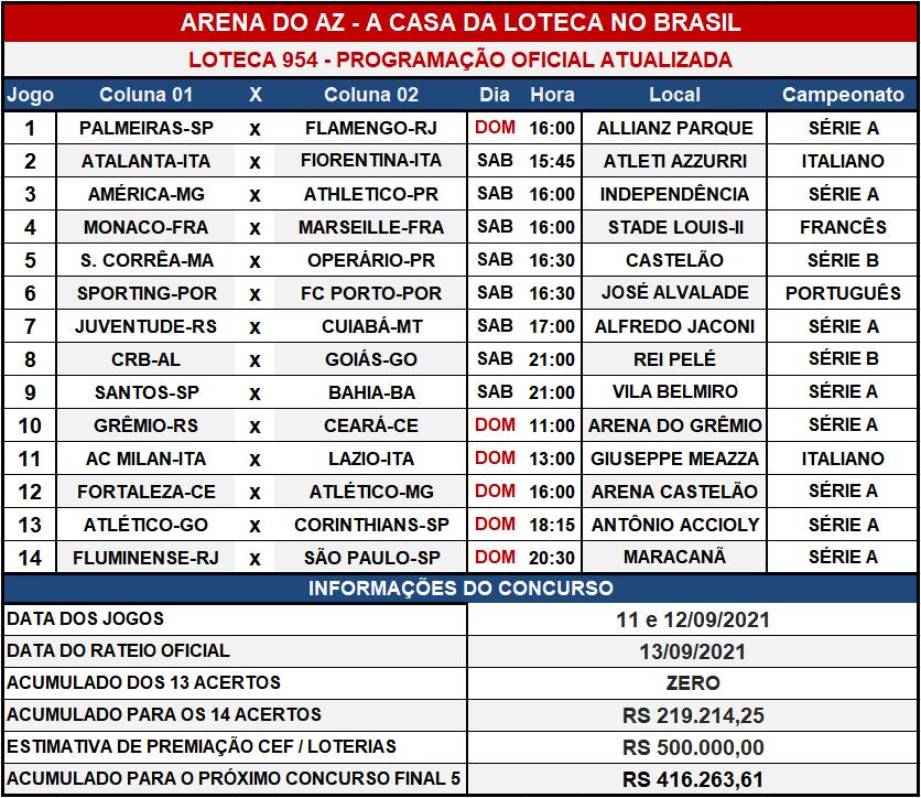 Loteca 954 - Programação Atualizada com informações financeiras, dias, horários e locais dos jogos. Mais uma exclusividade do AAZ, o Maior e Melhor Portal de Loteca do Brasil.