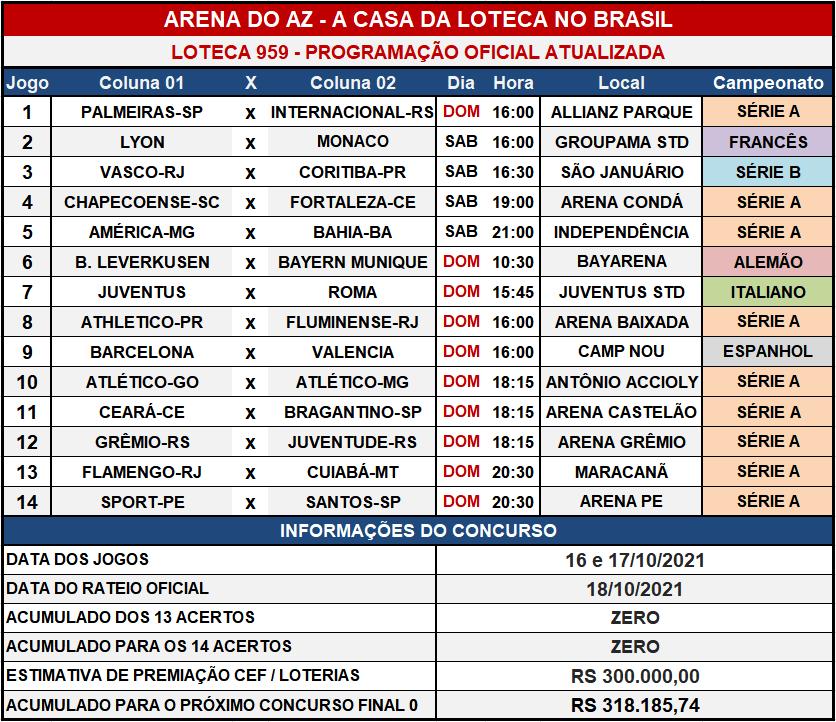 Loteca 959 - Programação Atualizada com informações financeiras, dias, horários e locais dos jogos. Mais uma exclusividade do AAZ, o Maior e Melhor Portal de Loteca do Brasil.