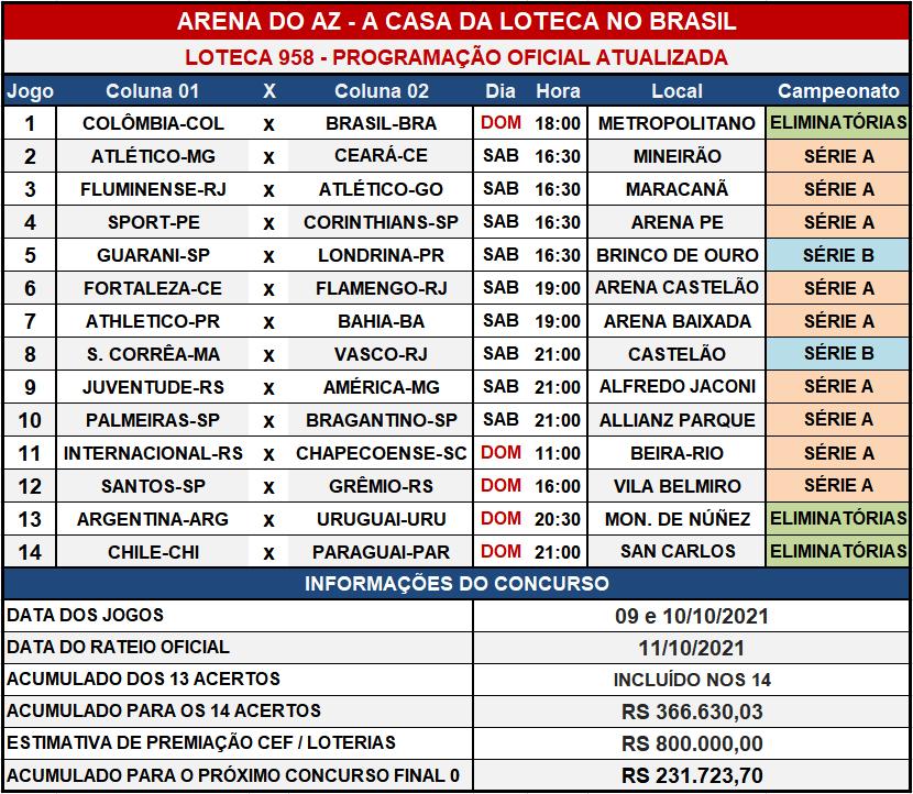 Loteca 958 - Programação Atualizada com informações financeiras, dias, horários e locais dos jogos. Mais uma exclusividade do AAZ, o Maior e Melhor Portal de Loteca do Brasil.
