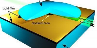 Cloak-area ia proportii
