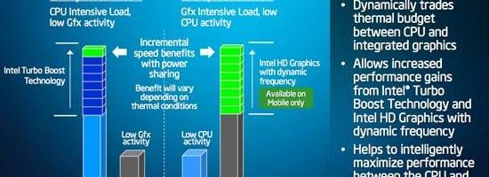 Arrandale de la Intel