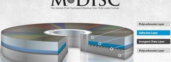 Discuri pentru 1000 de ani