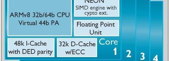 Primele CPU-uri Cortex A57 sunt gata